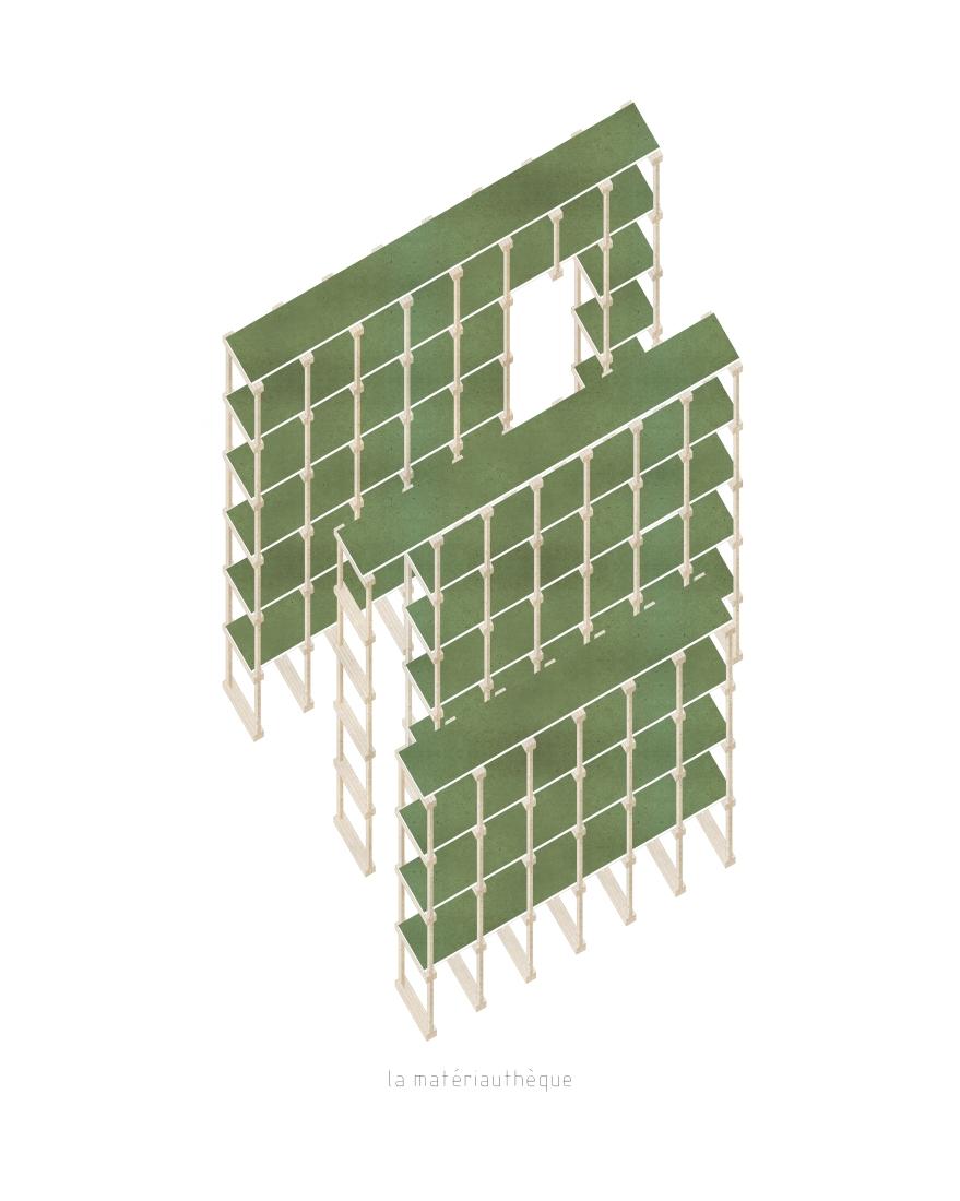 les architectures4